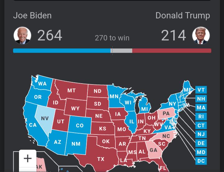 eleccion presidencial USA 2020